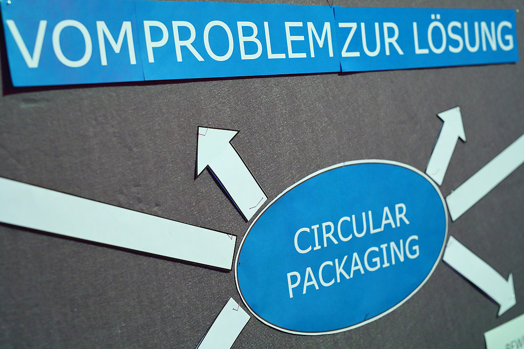 Mindmap auf Pinnwand zu Circular Packaging @ Circular Packaging Day, 2019